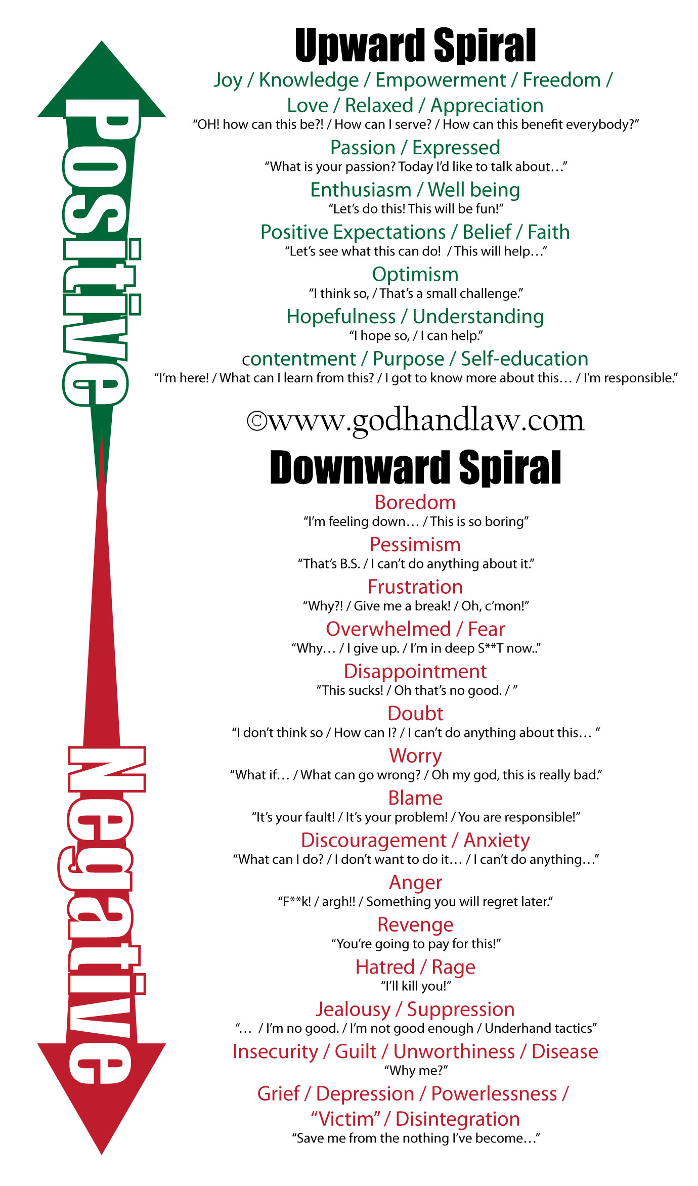 emotional spiral positive and negative emotions what to say and how to act in order to feel them