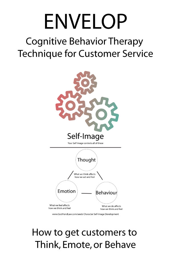 Cognitive Behavior Therapy Technique for Customer Service